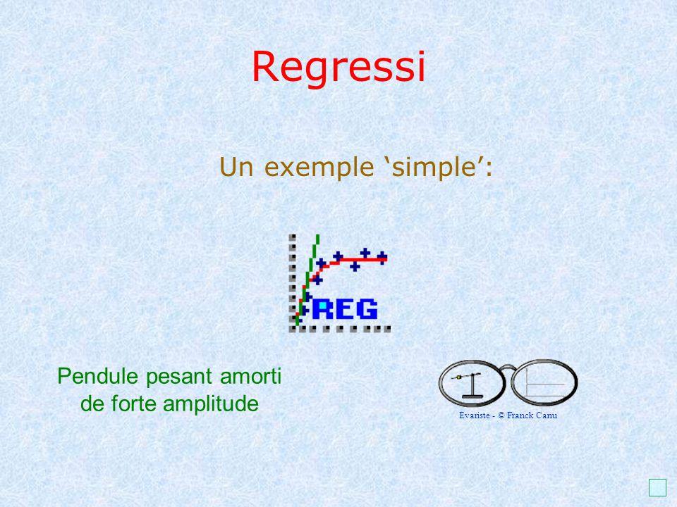 Regressi Un exemple 'simple': Pendule pesant amorti de forte amplitude