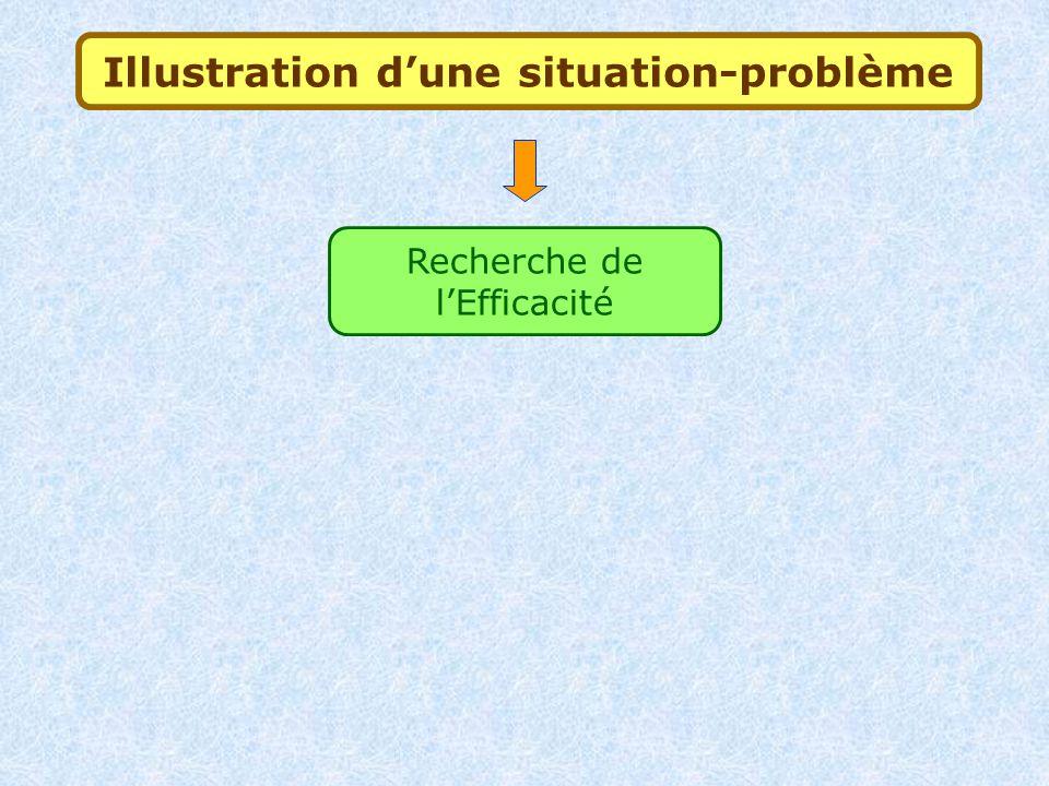 Illustration d'une situation-problème