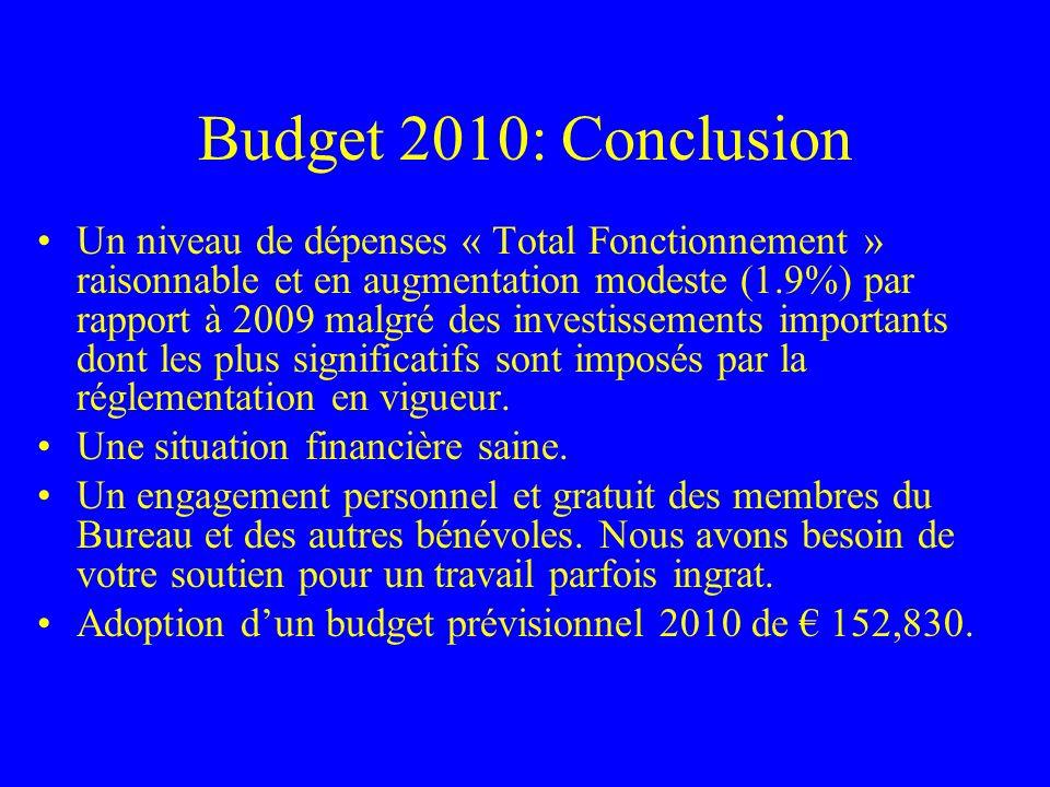 Budget 2010: Conclusion