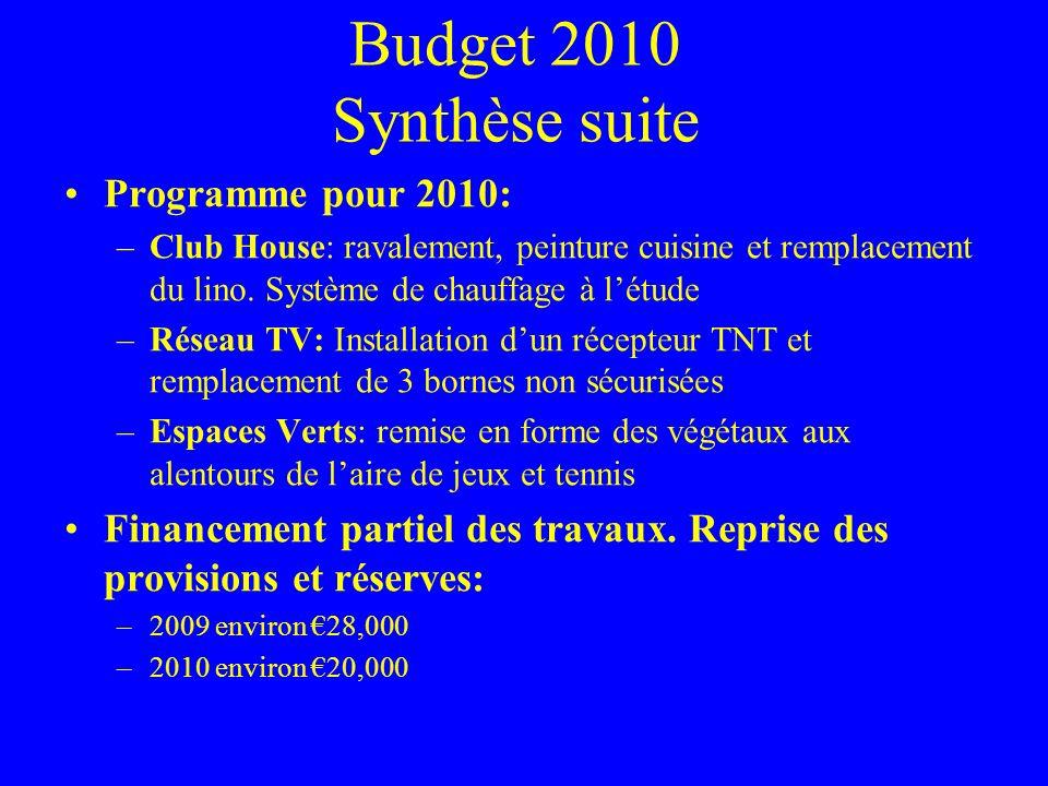 Budget 2010 Synthèse suite Programme pour 2010: