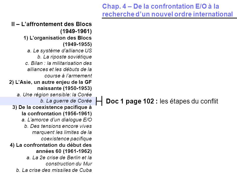 Doc 1 page 102 : les étapes du conflit