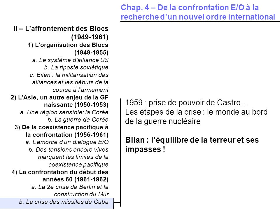 1959 : prise de pouvoir de Castro…