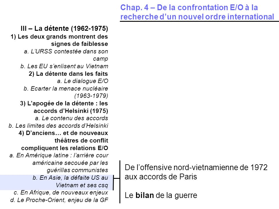 De l'offensive nord-vietnamienne de 1972 aux accords de Paris