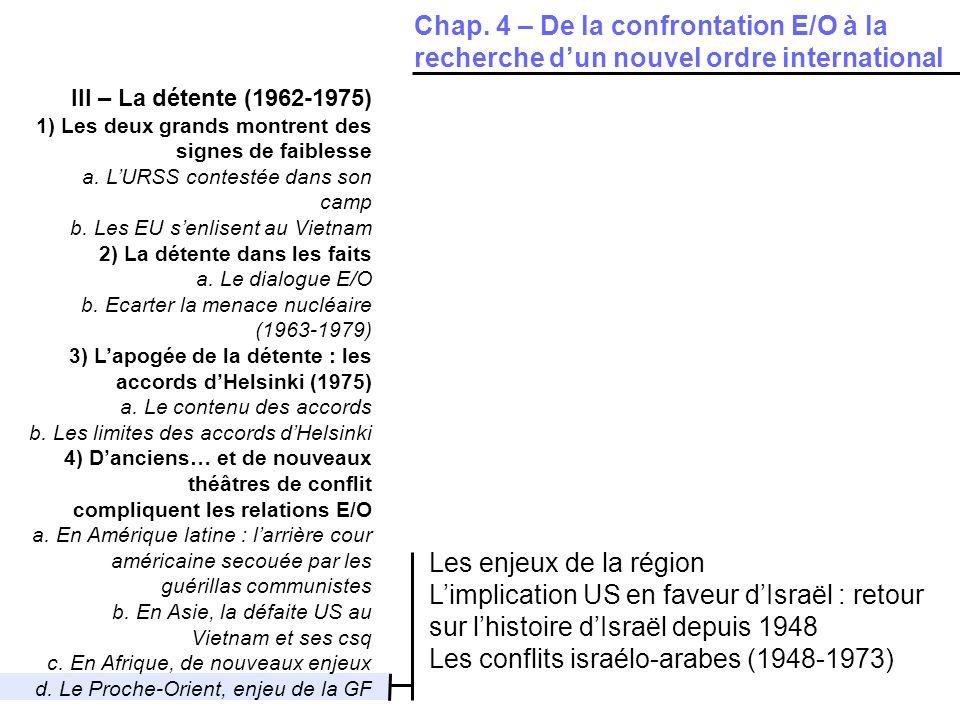 Les conflits israélo-arabes (1948-1973)
