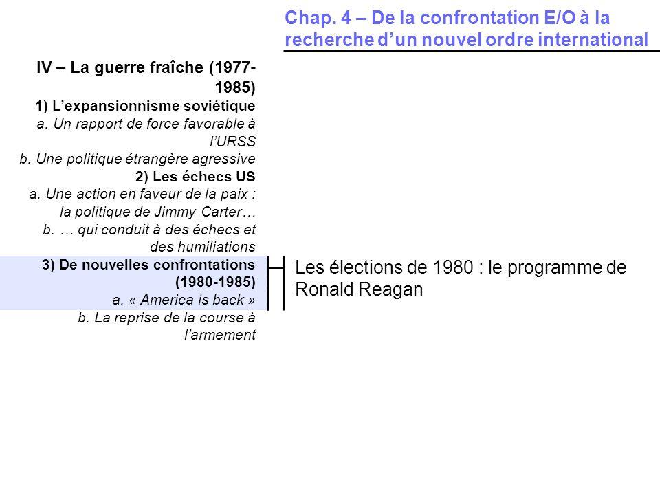 Les élections de 1980 : le programme de Ronald Reagan