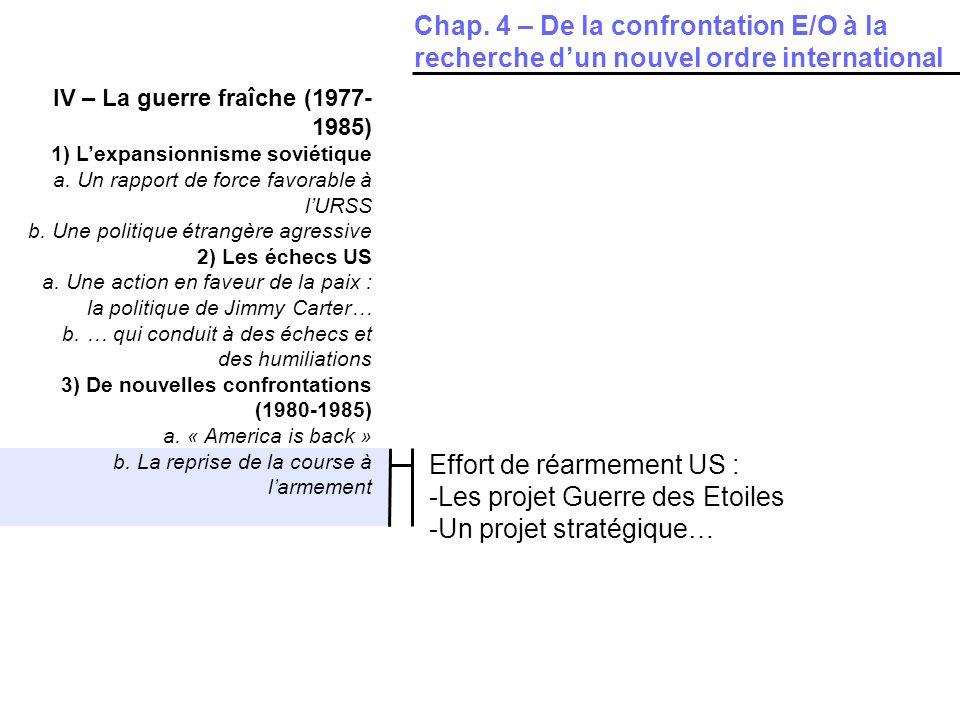 Effort de réarmement US : Les projet Guerre des Etoiles