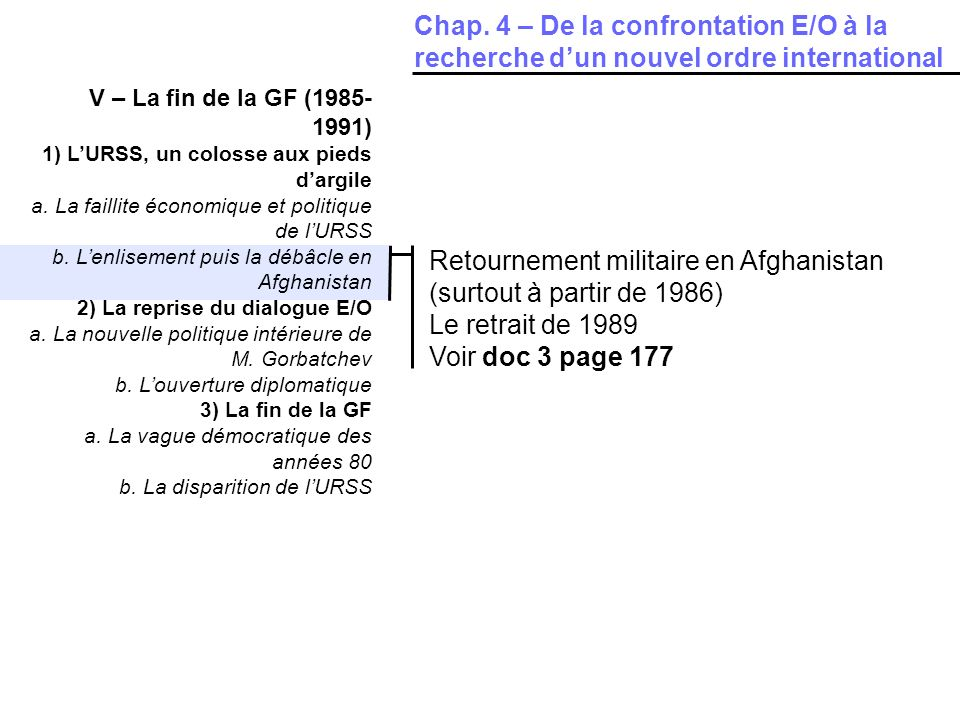 Retournement militaire en Afghanistan (surtout à partir de 1986)