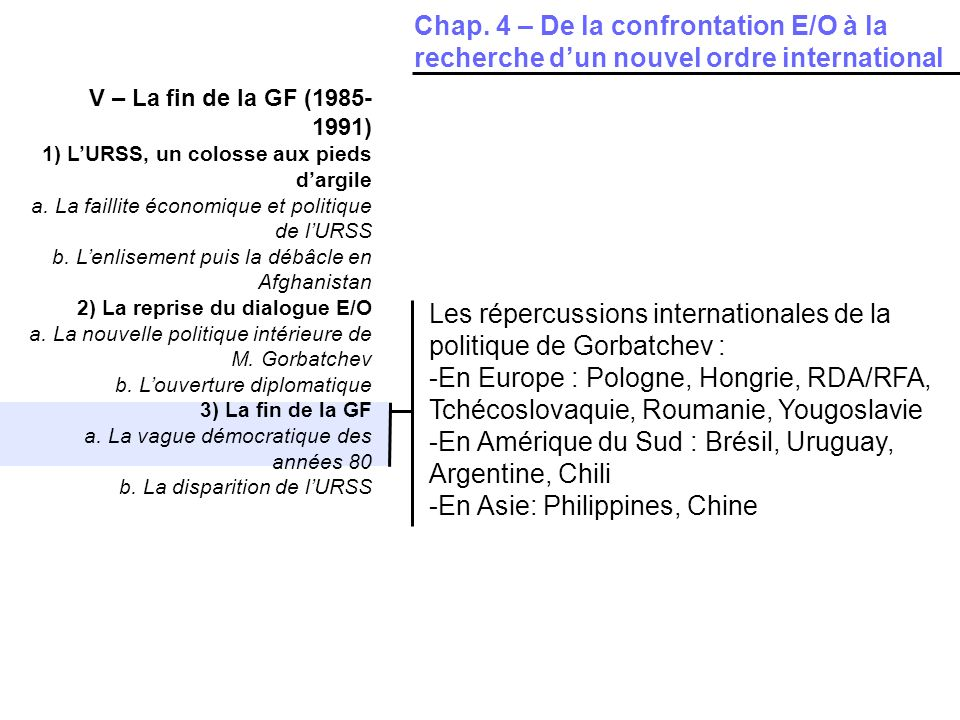 Les répercussions internationales de la politique de Gorbatchev :