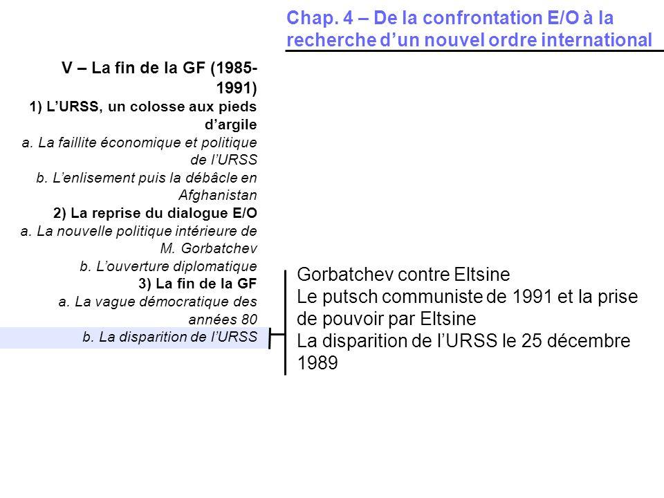 Gorbatchev contre Eltsine