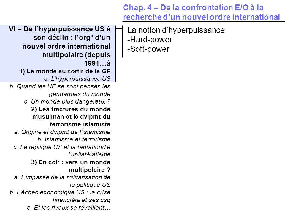 La notion d'hyperpuissance Hard-power Soft-power