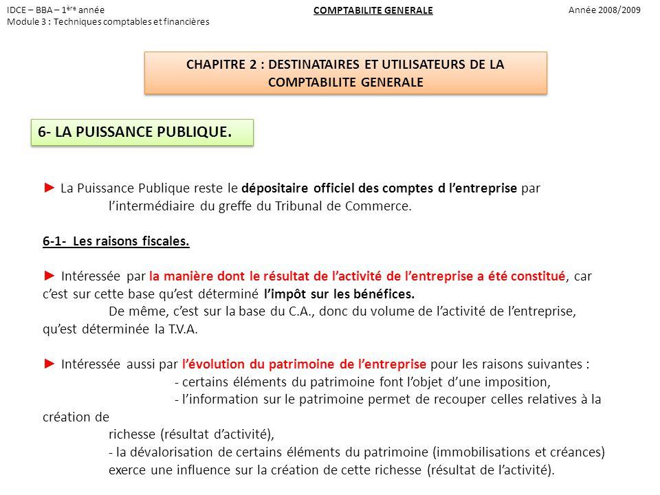 6- LA PUISSANCE PUBLIQUE.
