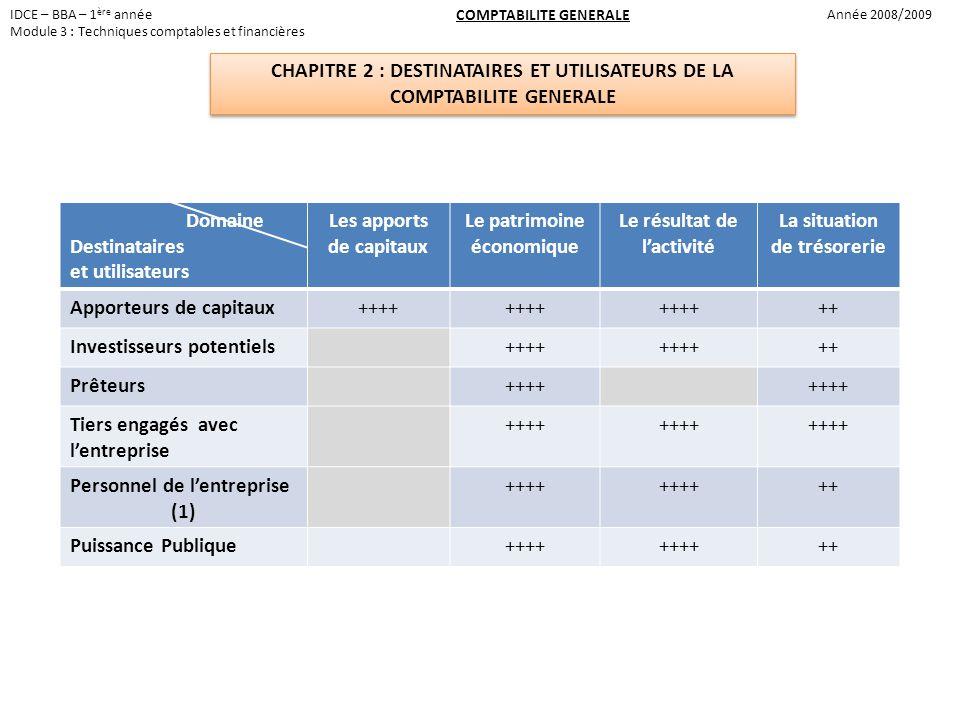 CHAPITRE 2 : DESTINATAIRES ET UTILISATEURS DE LA COMPTABILITE GENERALE