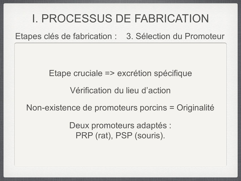 I. PROCESSUS DE FABRICATION