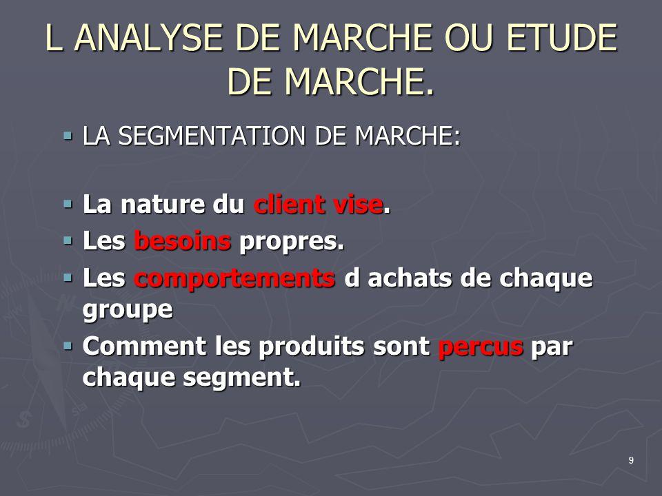 L ANALYSE DE MARCHE OU ETUDE DE MARCHE.