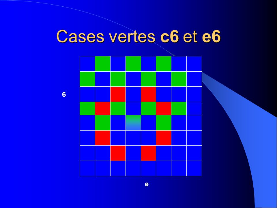Cases vertes c6 et e6 6 e