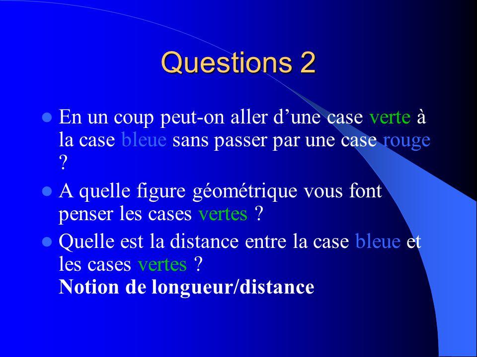 Questions 2 En un coup peut-on aller d'une case verte à la case bleue sans passer par une case rouge