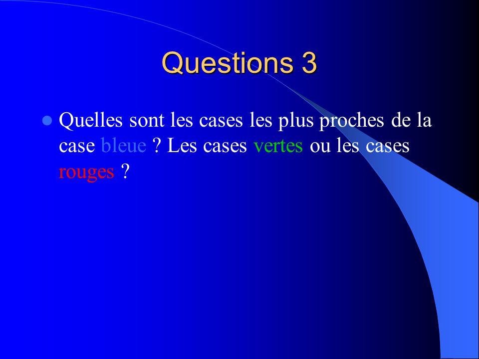 Questions 3 Quelles sont les cases les plus proches de la case bleue .