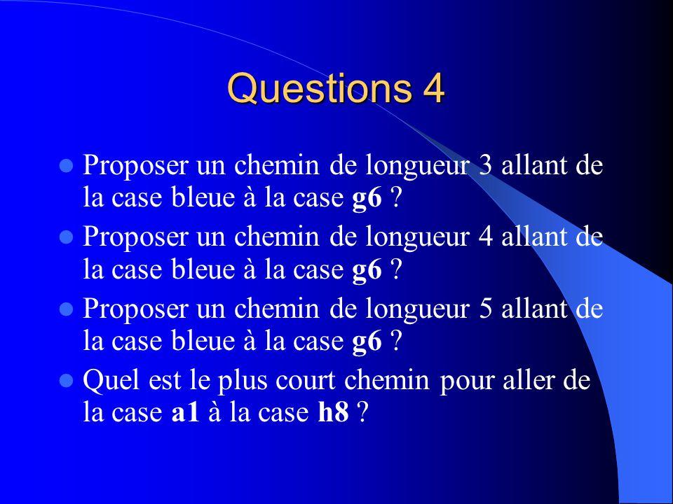 Questions 4 Proposer un chemin de longueur 3 allant de la case bleue à la case g6