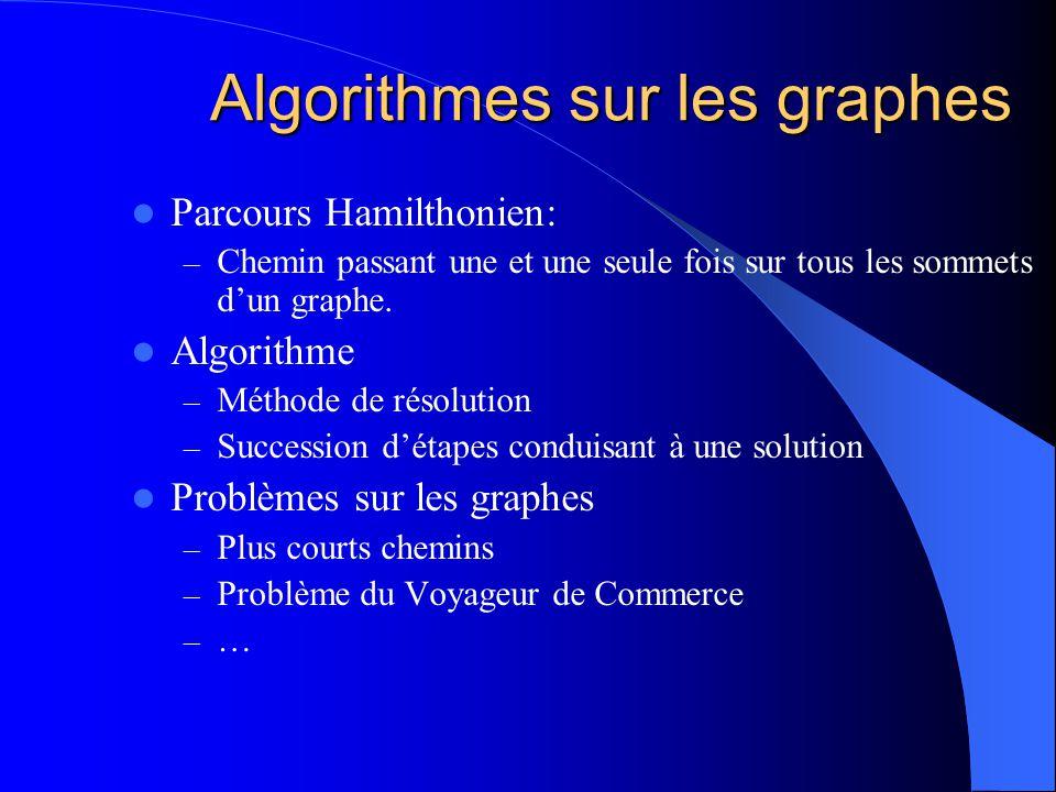 Algorithmes sur les graphes