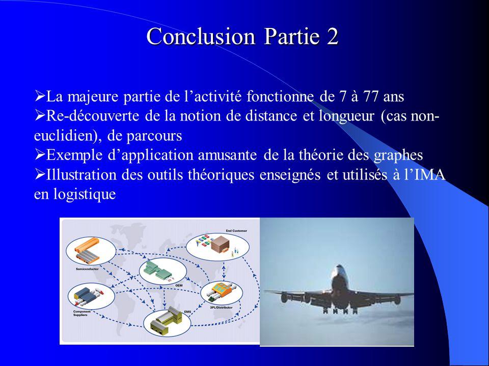 Conclusion Partie 2 La majeure partie de l'activité fonctionne de 7 à 77 ans.