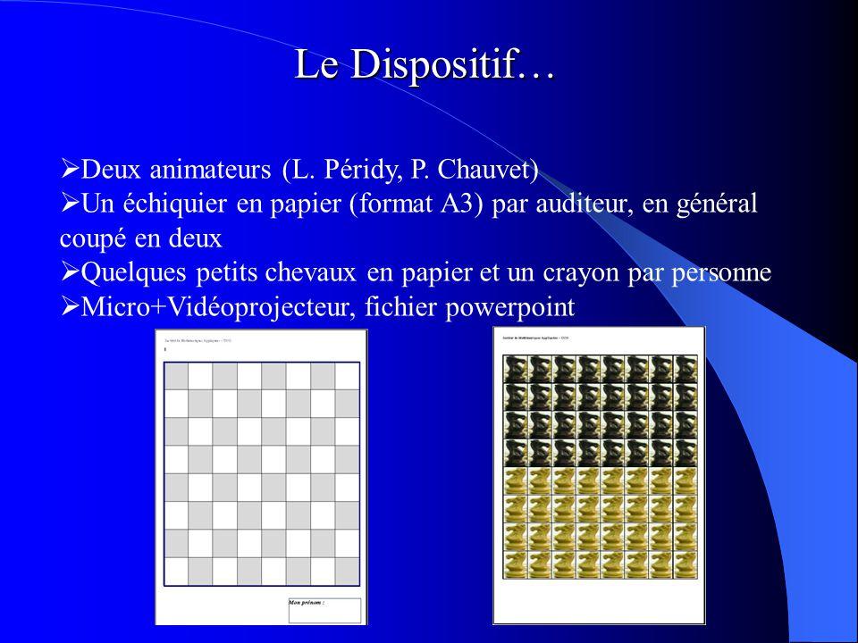 Le Dispositif… Deux animateurs (L. Péridy, P. Chauvet)
