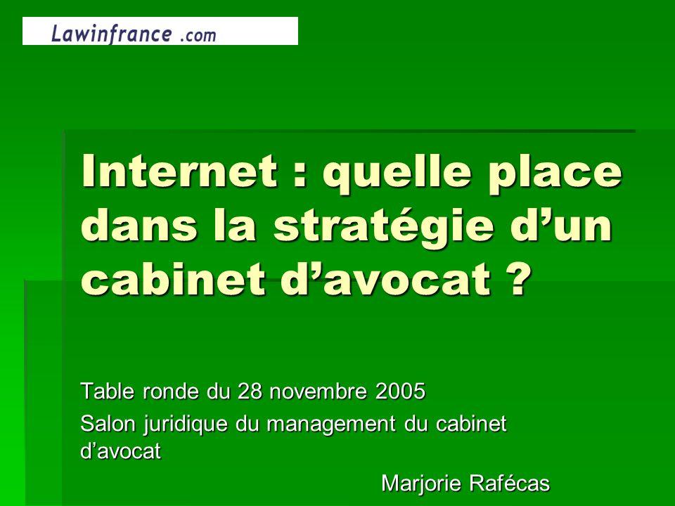 Internet : quelle place dans la stratégie d'un cabinet d'avocat