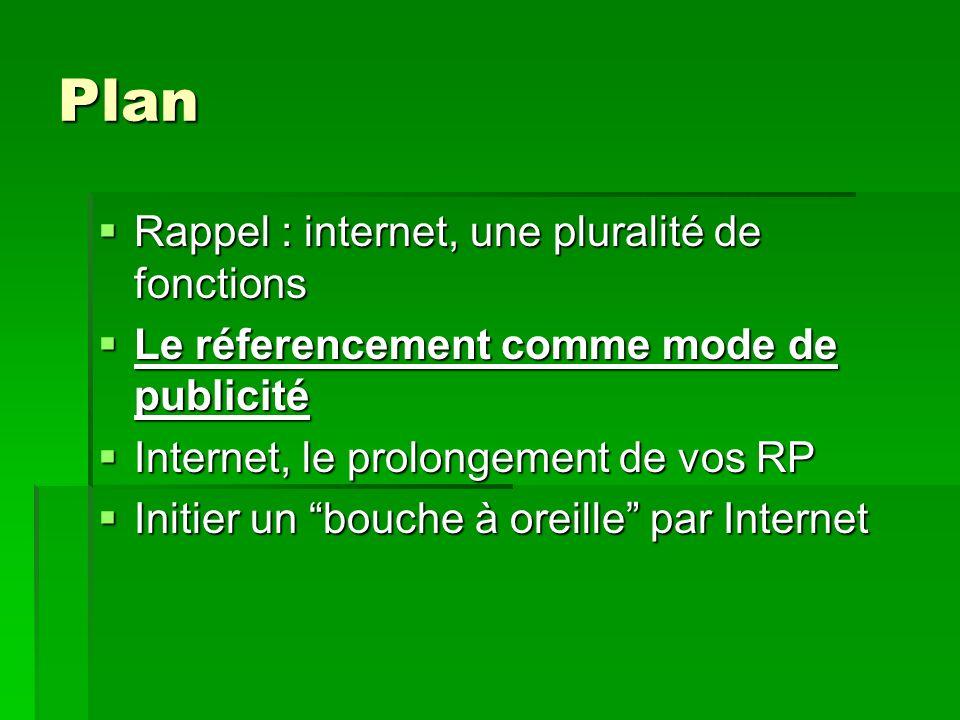 Plan Rappel : internet, une pluralité de fonctions