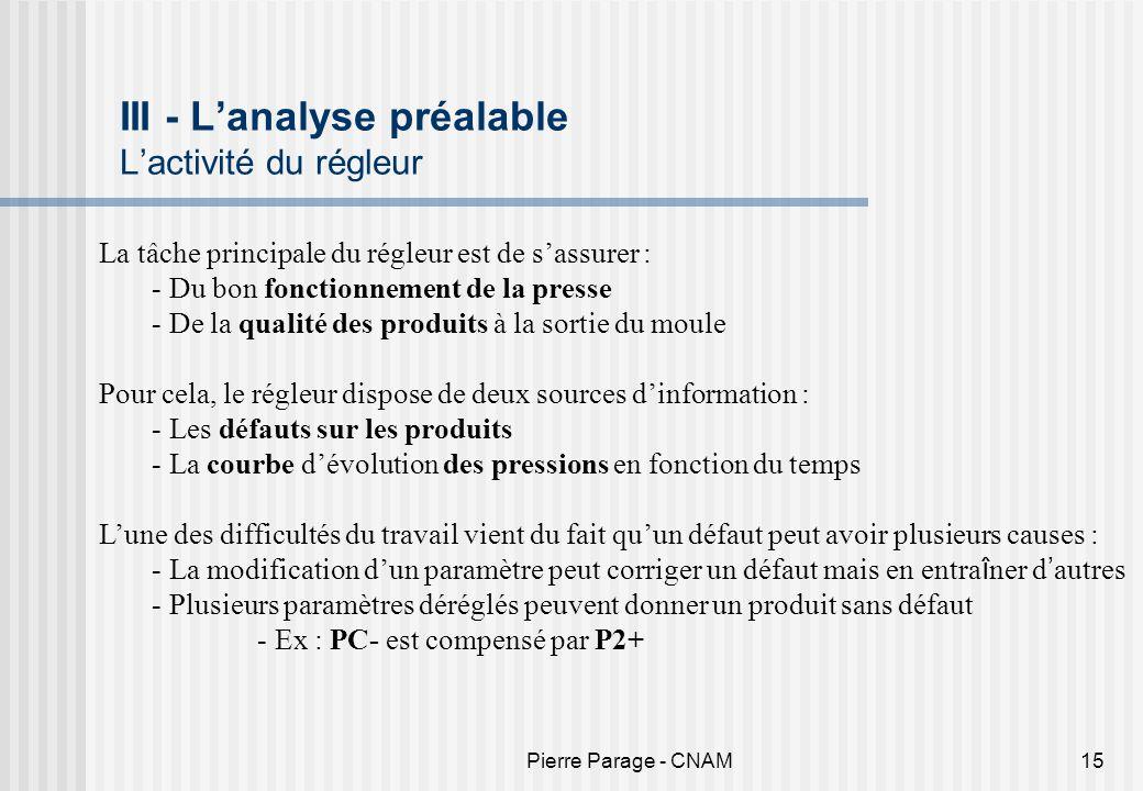 III - L'analyse préalable L'activité du régleur