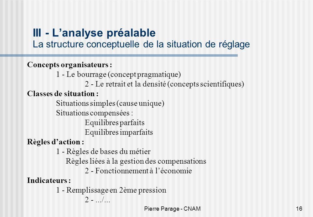 III - L'analyse préalable La structure conceptuelle de la situation de réglage