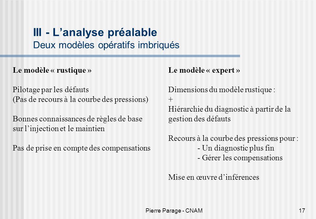 III - L'analyse préalable Deux modèles opératifs imbriqués