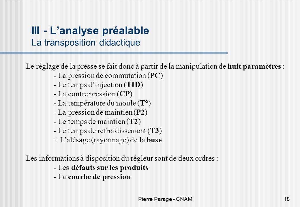 III - L'analyse préalable La transposition didactique