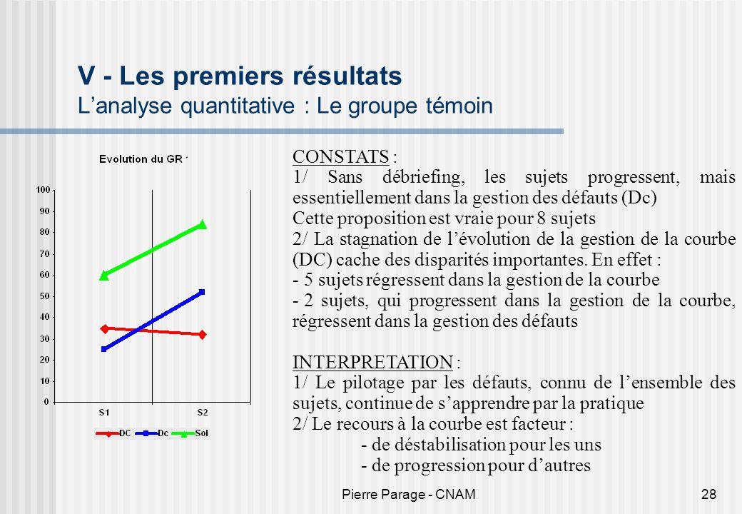 V - Les premiers résultats L'analyse quantitative : Le groupe témoin