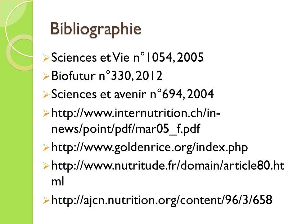 Bibliographie Sciences et Vie n°1054, 2005 Biofutur n°330, 2012