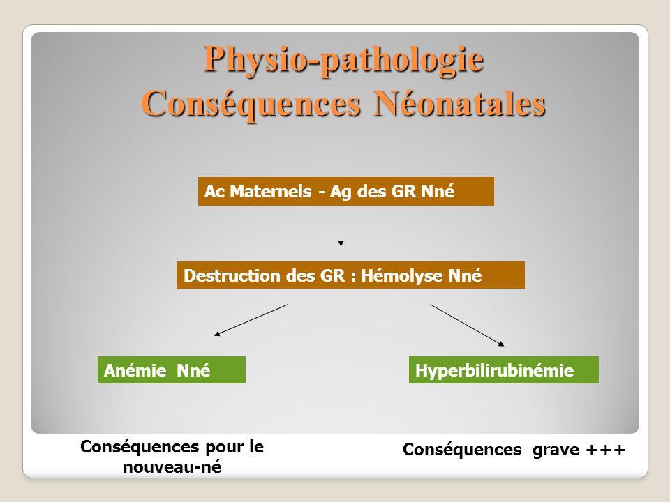Physio-pathologie Conséquences Néonatales