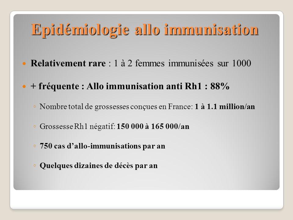 Epidémiologie allo immunisation