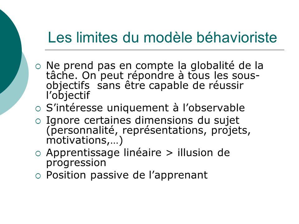 Les limites du modèle béhavioriste