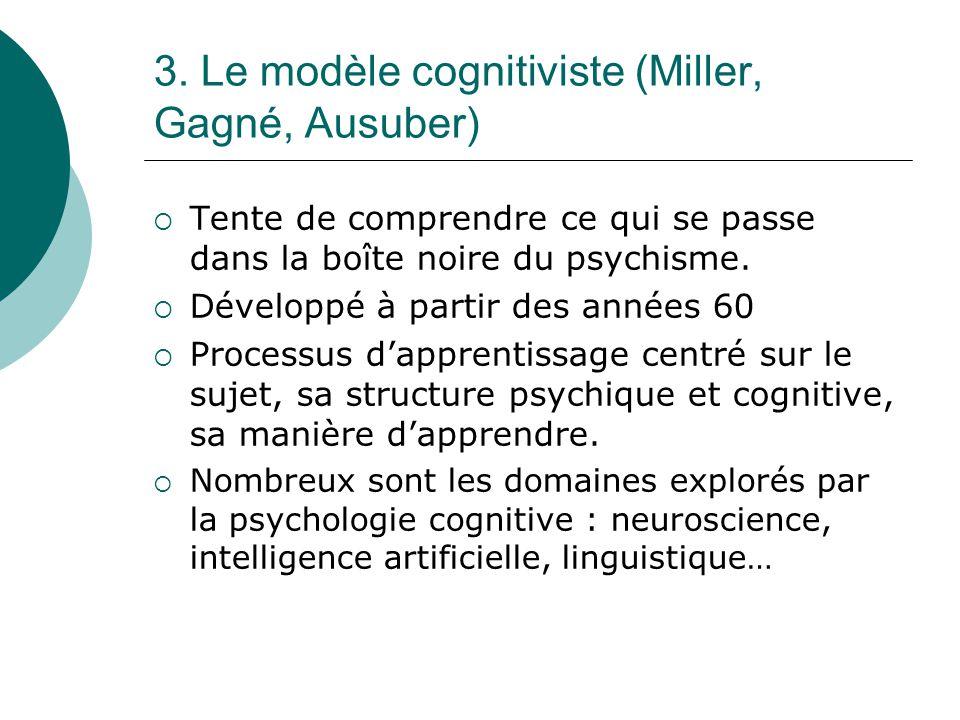 3. Le modèle cognitiviste (Miller, Gagné, Ausuber)