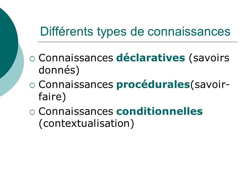 Différents types de connaissances