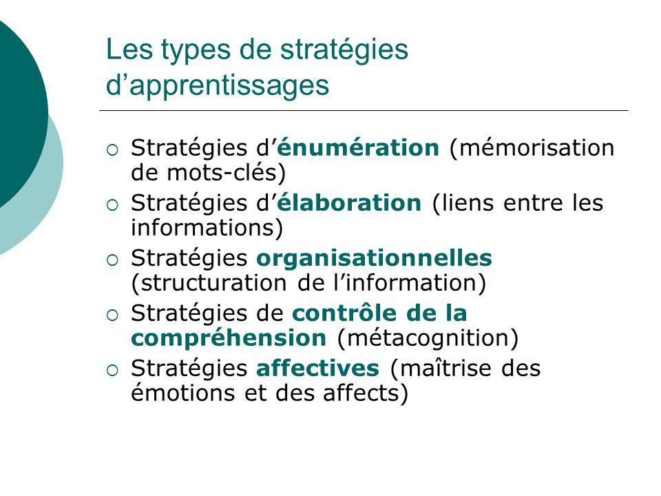 Les types de stratégies d'apprentissages