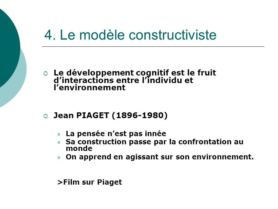 4. Le modèle constructiviste