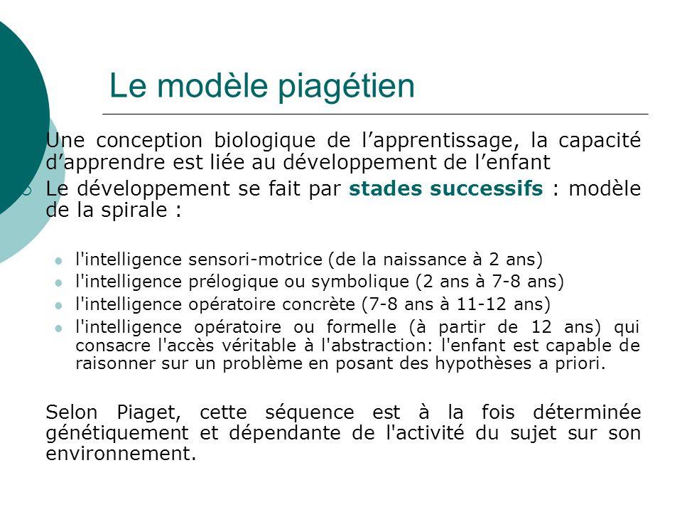 Le modèle piagétien Une conception biologique de l'apprentissage, la capacité d'apprendre est liée au développement de l'enfant.