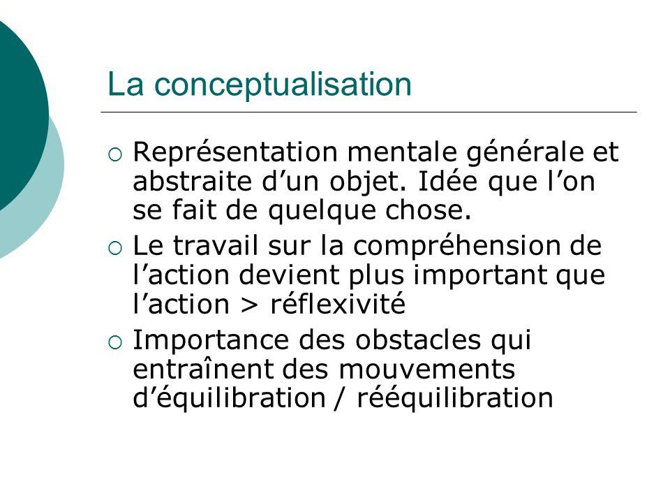 La conceptualisation Représentation mentale générale et abstraite d'un objet. Idée que l'on se fait de quelque chose.