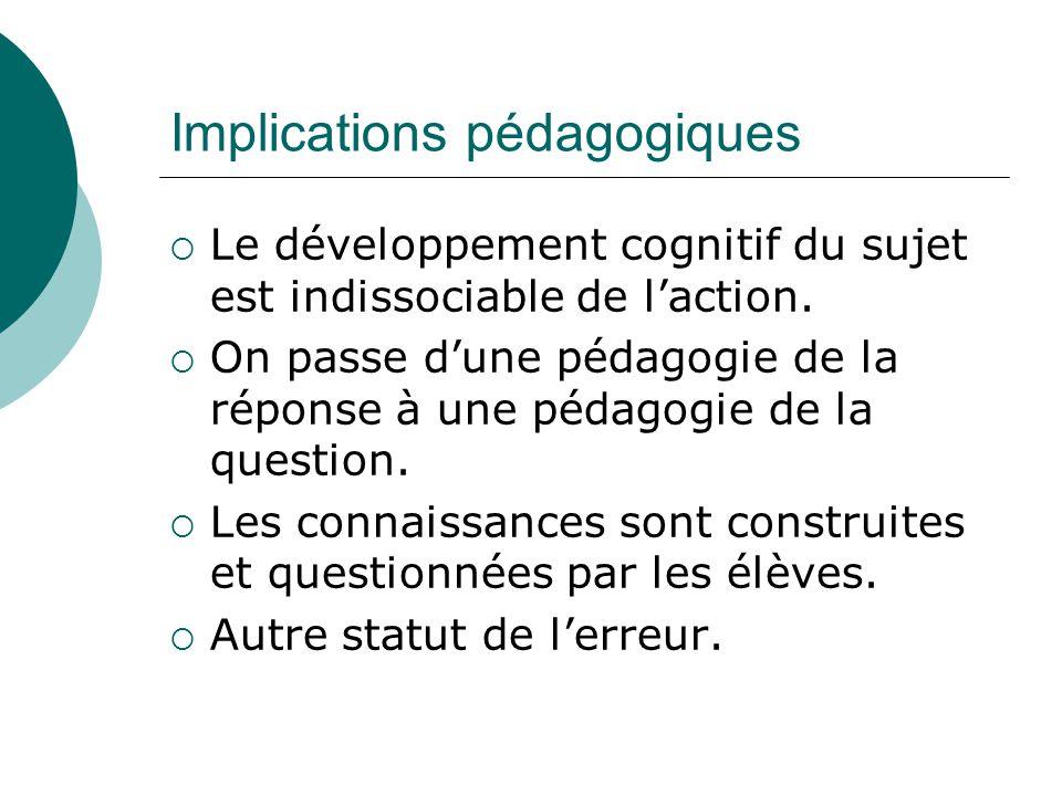 Implications pédagogiques