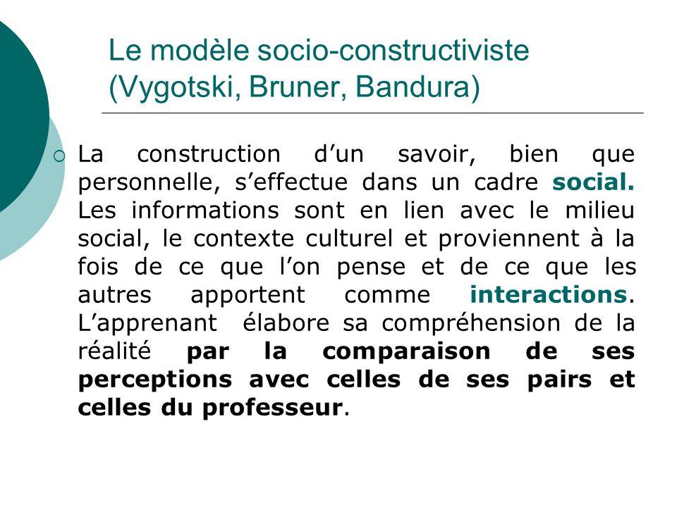 Le modèle socio-constructiviste (Vygotski, Bruner, Bandura)