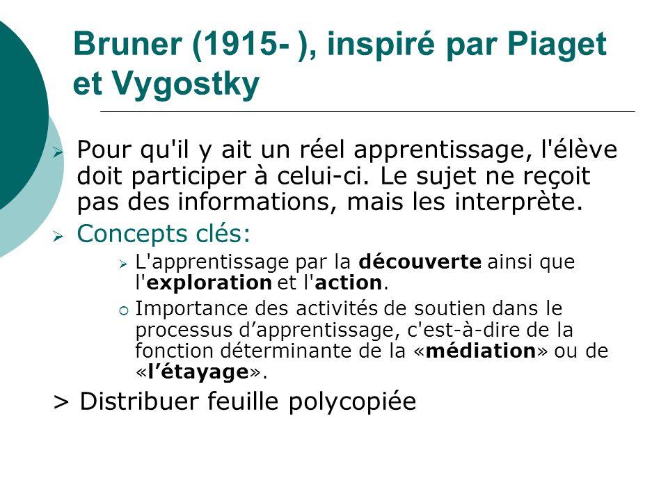 Bruner (1915- ), inspiré par Piaget et Vygostky