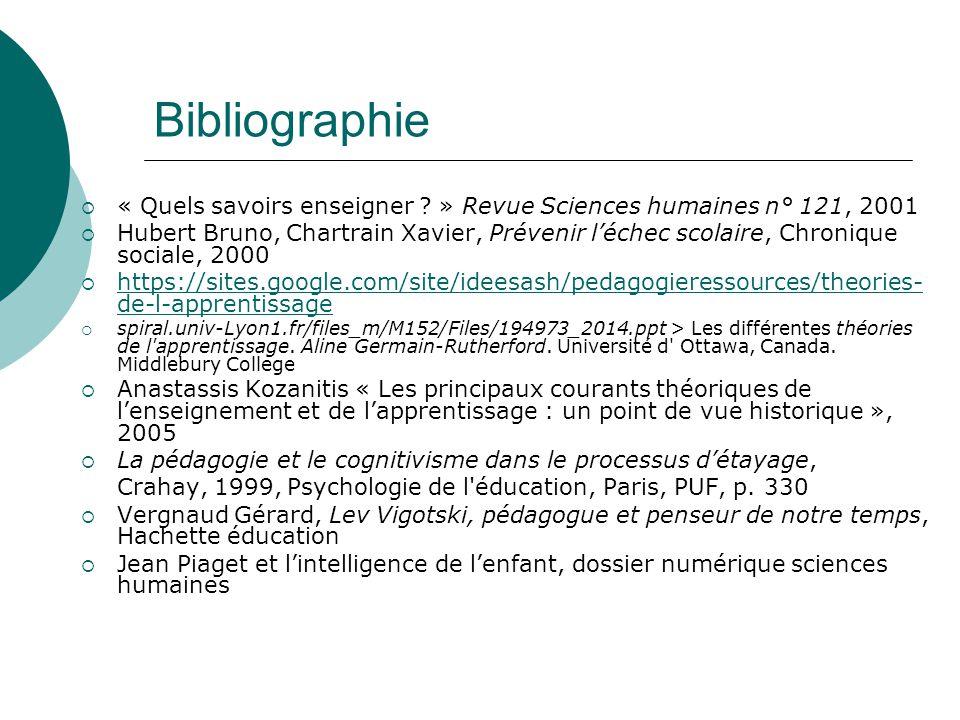 Bibliographie « Quels savoirs enseigner » Revue Sciences humaines n° 121, 2001.