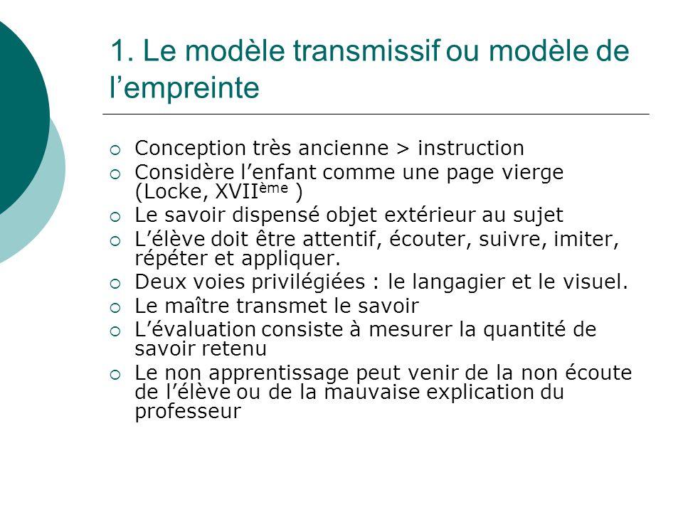 1. Le modèle transmissif ou modèle de l'empreinte