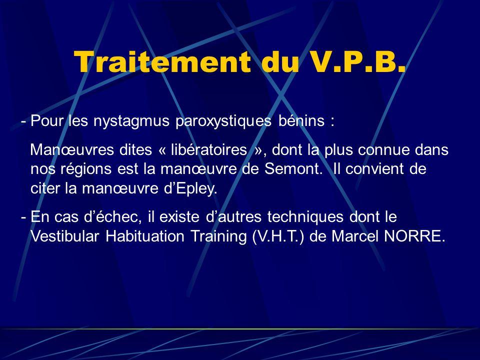 Traitement du V.P.B. Pour les nystagmus paroxystiques bénins :