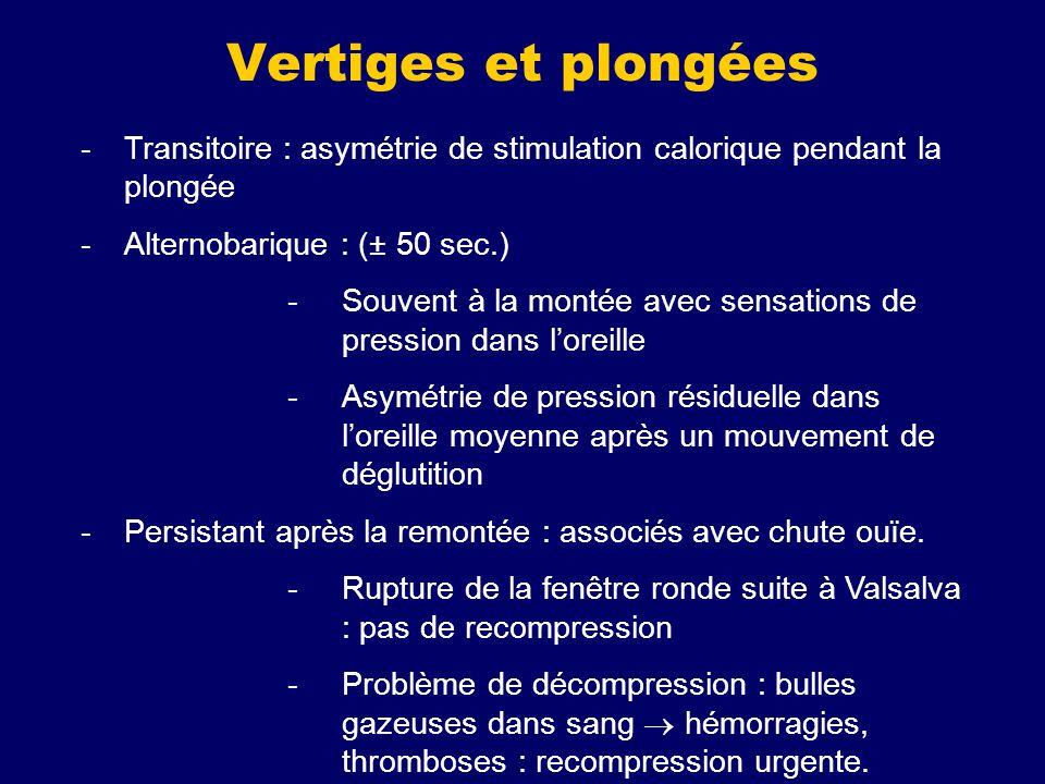 Vertiges et plongées Transitoire : asymétrie de stimulation calorique pendant la plongée. Alternobarique : (± 50 sec.)
