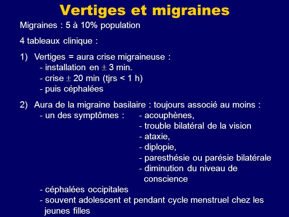 Vertiges et migraines Migraines : 5 à 10% population